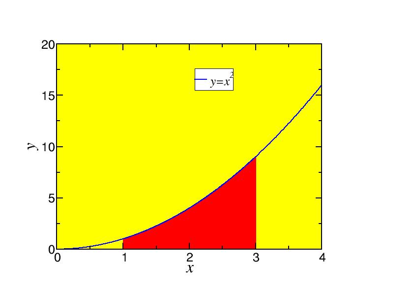 Calculus 1 Notes – Articleblog info